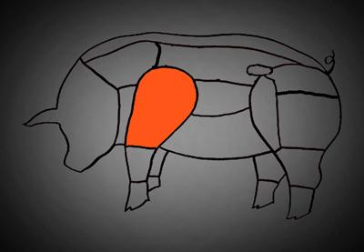 Schwein-Schulter-skalliert2QK338Hs6CGSMs