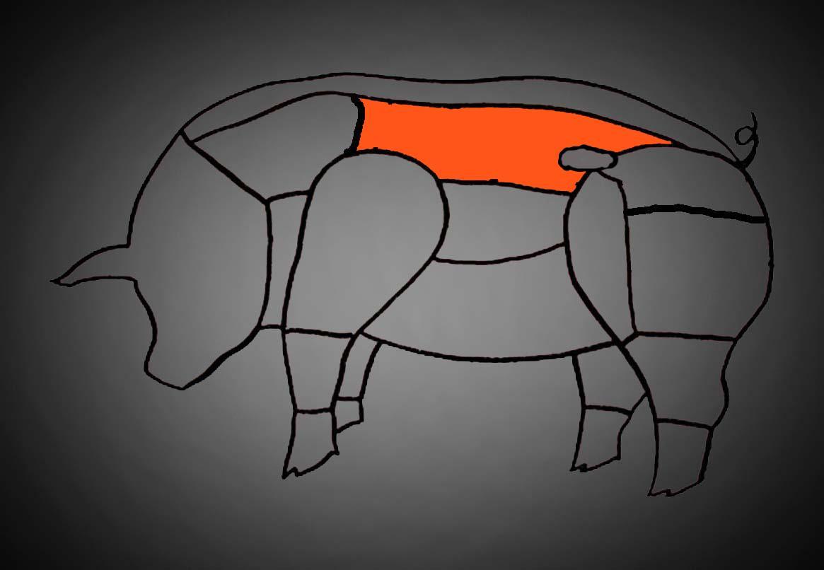Schwein-KotelettFe8cjbhgDt3fS